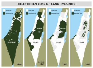 palestinian-loss-of-land-1946-2010