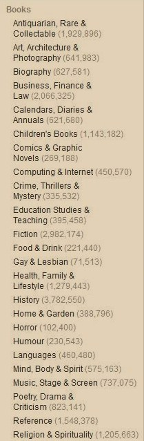 amazon book categories